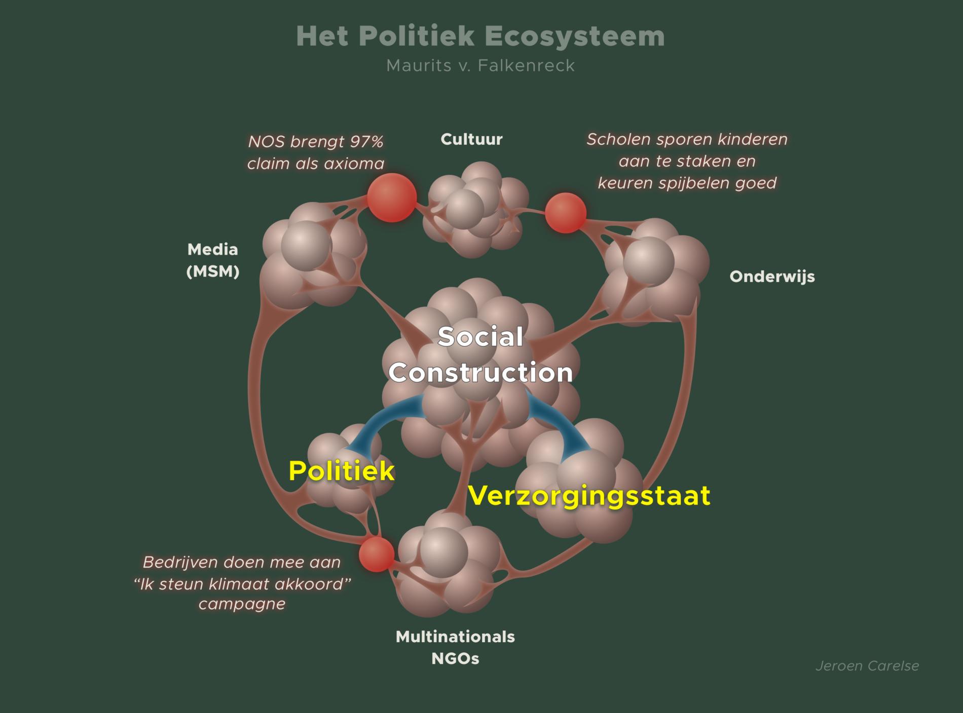 Diagram Systeem Green Klimaat-v6